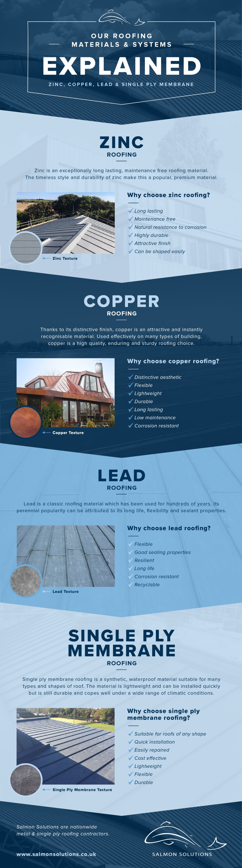 zinc, copper, lead and single ply membrane roofing explained infographic
